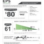 Energy Performance Score
