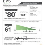 EPS offers a clear view of home energy performance